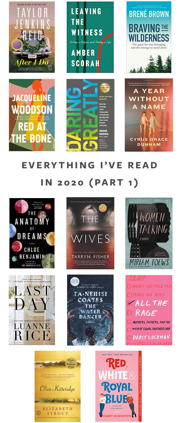 Everything I Read in 2020 Part 1 + My Book Recommendations for What You Should Read Next while sheltering in place #reading #bookreport #mustread #books #bookrecommendations #whattoread #booksuggestions